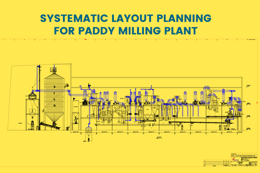 Systematic Layout Planning for Paddy Milling Plant